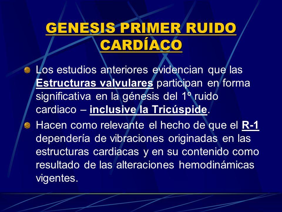 GENESIS PRIMER RUIDO CARDÍACO