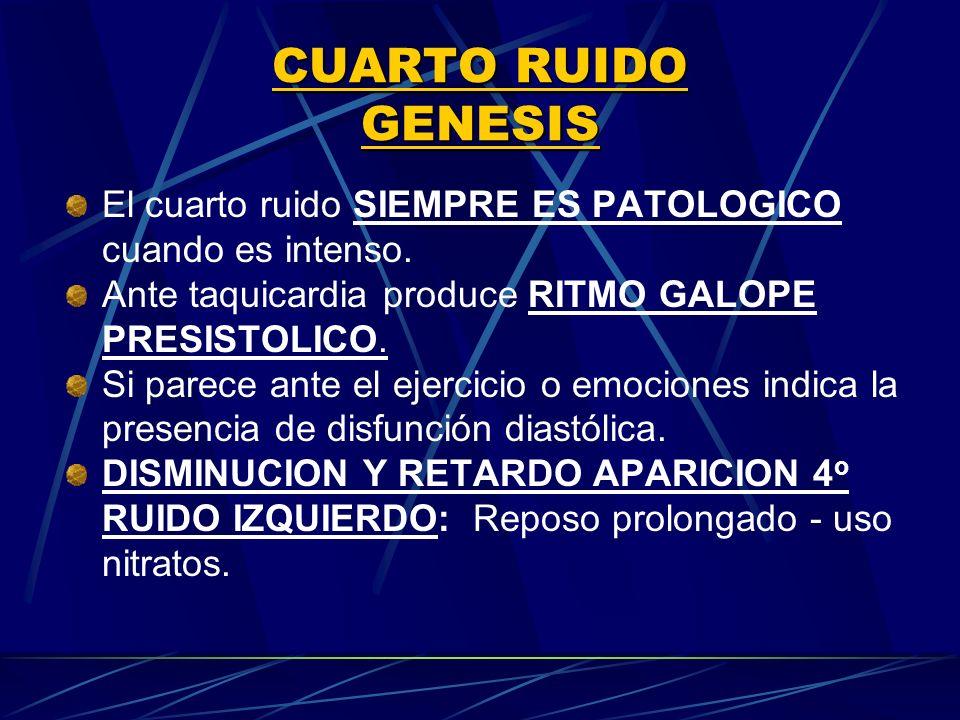 CUARTO RUIDO GENESISEl cuarto ruido SIEMPRE ES PATOLOGICO cuando es intenso. Ante taquicardia produce RITMO GALOPE PRESISTOLICO.