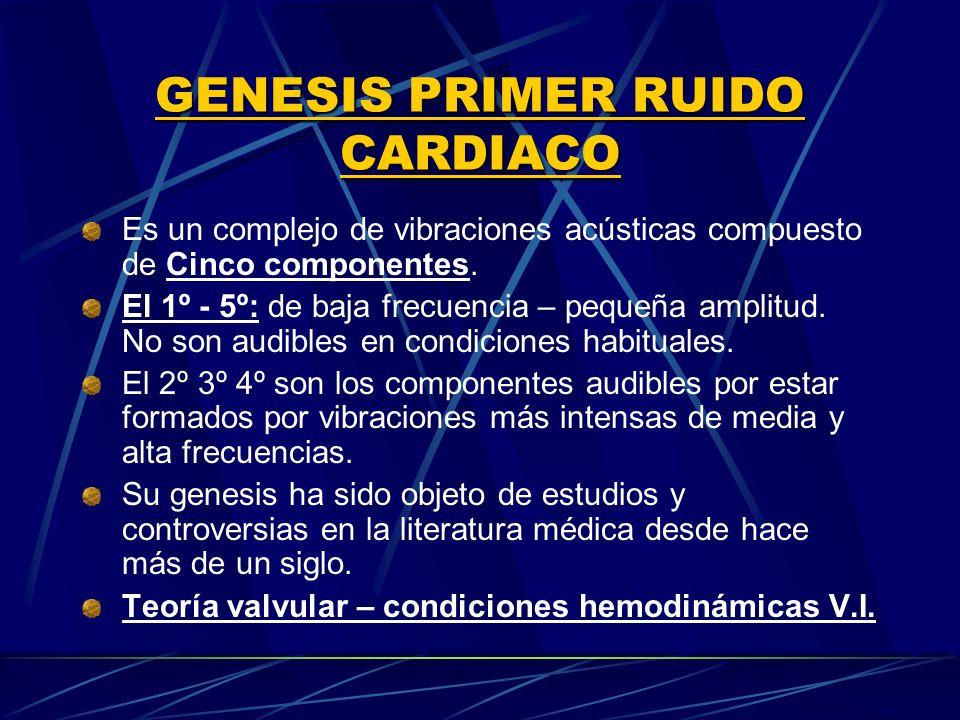 GENESIS PRIMER RUIDO CARDIACO
