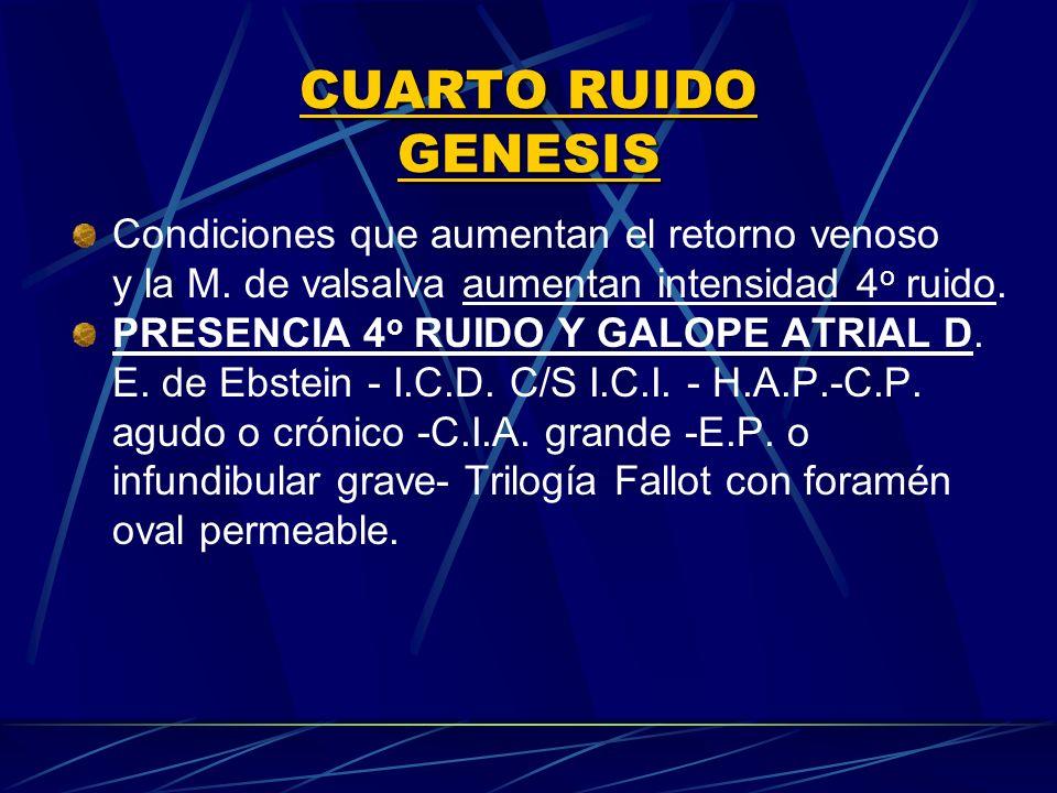 CUARTO RUIDO GENESISCondiciones que aumentan el retorno venoso y la M. de valsalva aumentan intensidad 4o ruido.