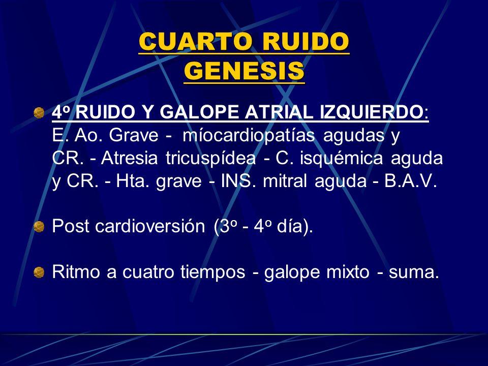 CUARTO RUIDO GENESIS 4o RUIDO Y GALOPE ATRIAL IZQUIERDO: