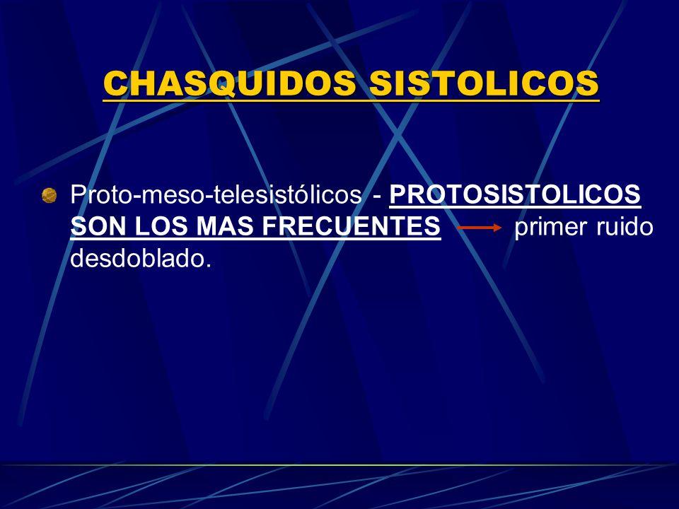 CHASQUIDOS SISTOLICOS