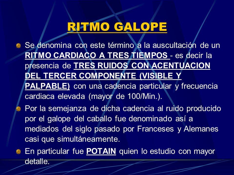 RITMO GALOPE