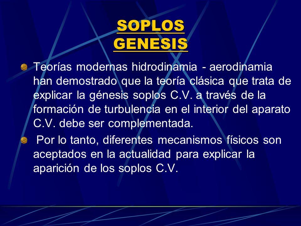 SOPLOS GENESIS