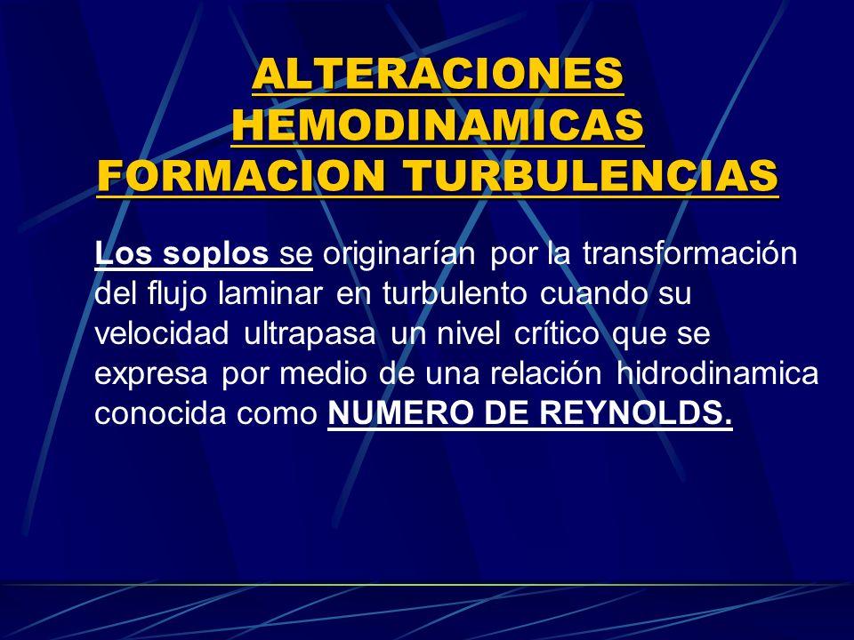 ALTERACIONES HEMODINAMICAS FORMACION TURBULENCIAS