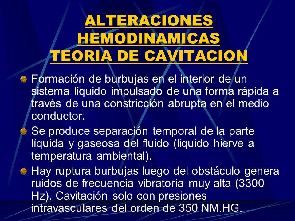ALTERACIONES HEMODINAMICAS TEORIA DE CAVITACION
