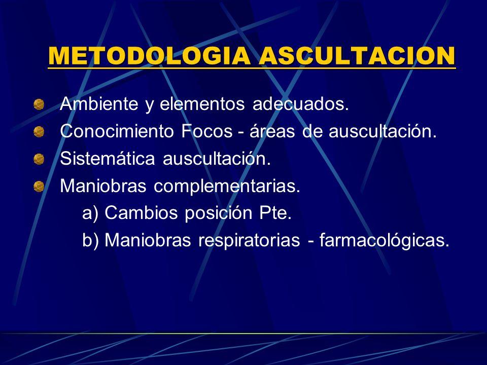 METODOLOGIA ASCULTACION