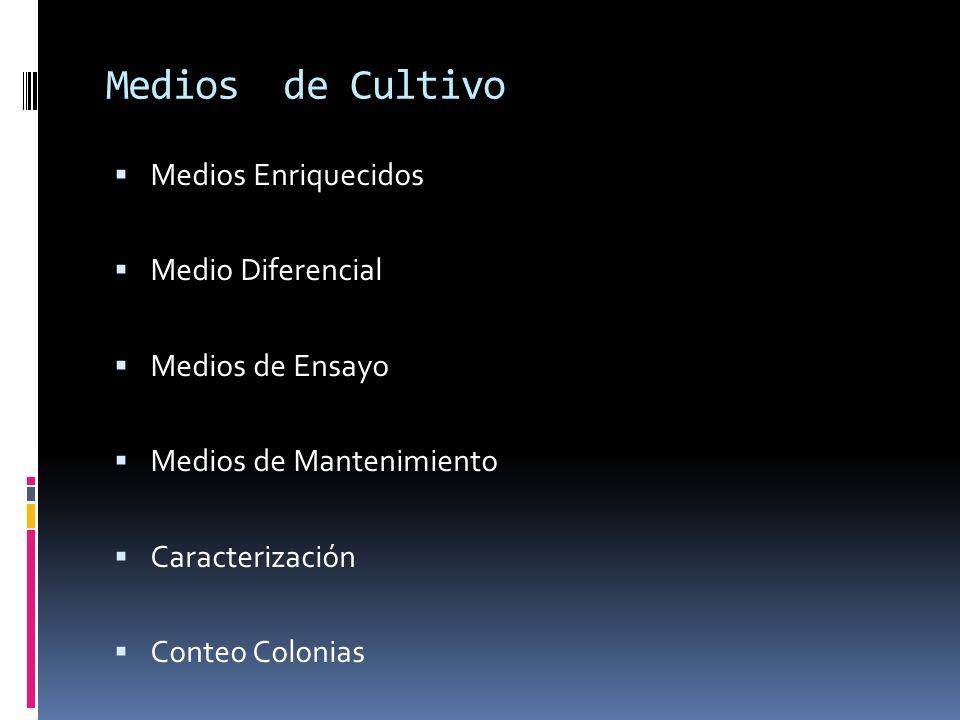 Medios de Cultivo Medios Enriquecidos Medio Diferencial