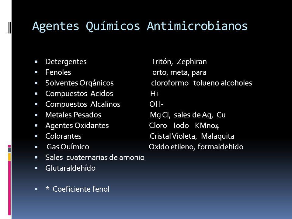 Agentes Químicos Antimicrobianos