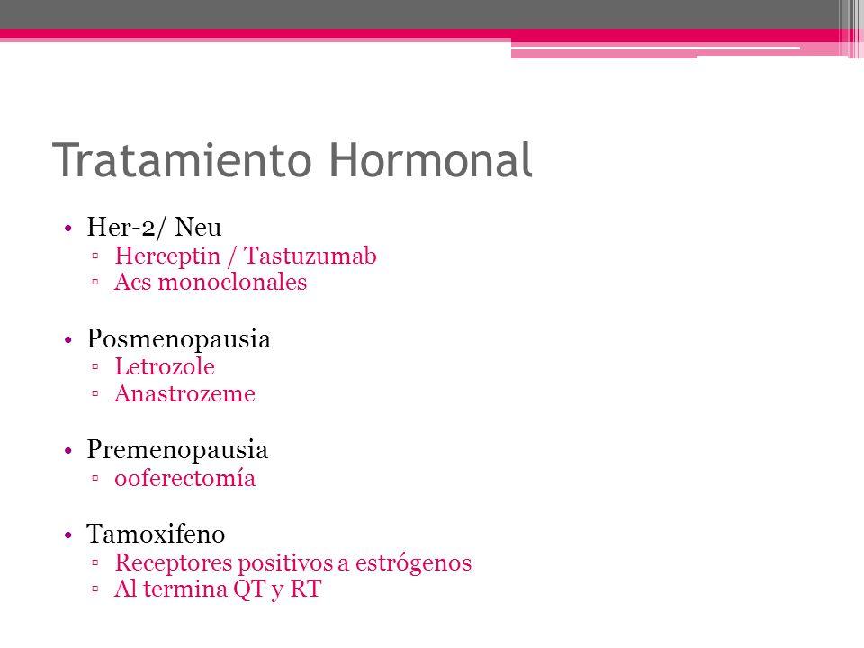 Tratamiento Hormonal Her-2/ Neu Posmenopausia Premenopausia Tamoxifeno