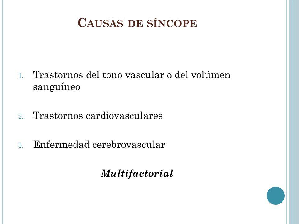 Causas de síncope Trastornos del tono vascular o del volúmen sanguíneo