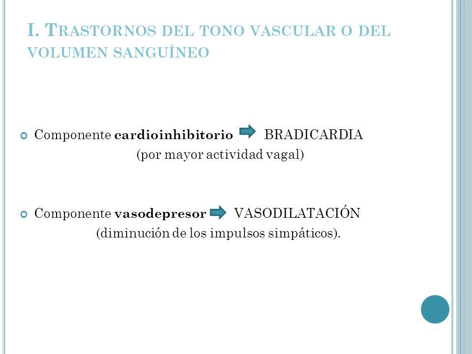 I. Trastornos del tono vascular o del volumen sanguíneo