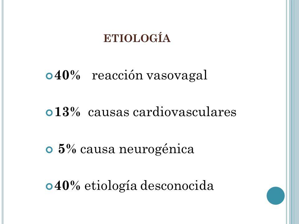 etiología 40% reacción vasovagal. 13% causas cardiovasculares.