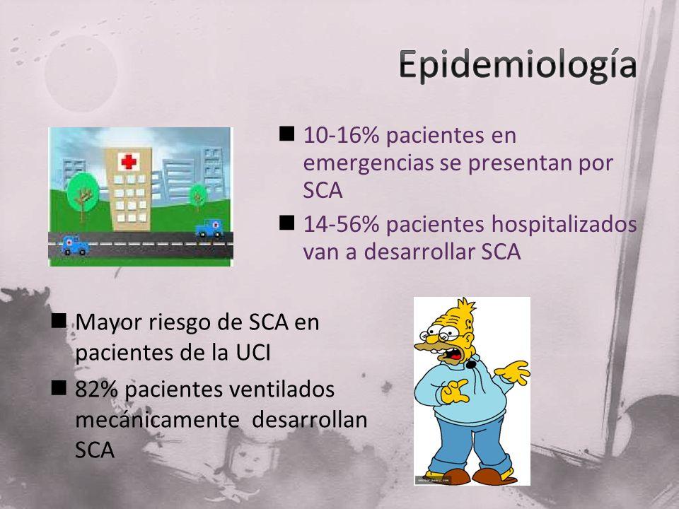 Epidemiología 10-16% pacientes en emergencias se presentan por SCA