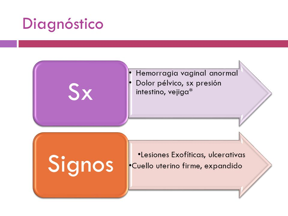 Diagnóstico Sx Hemorragia vaginal anormal