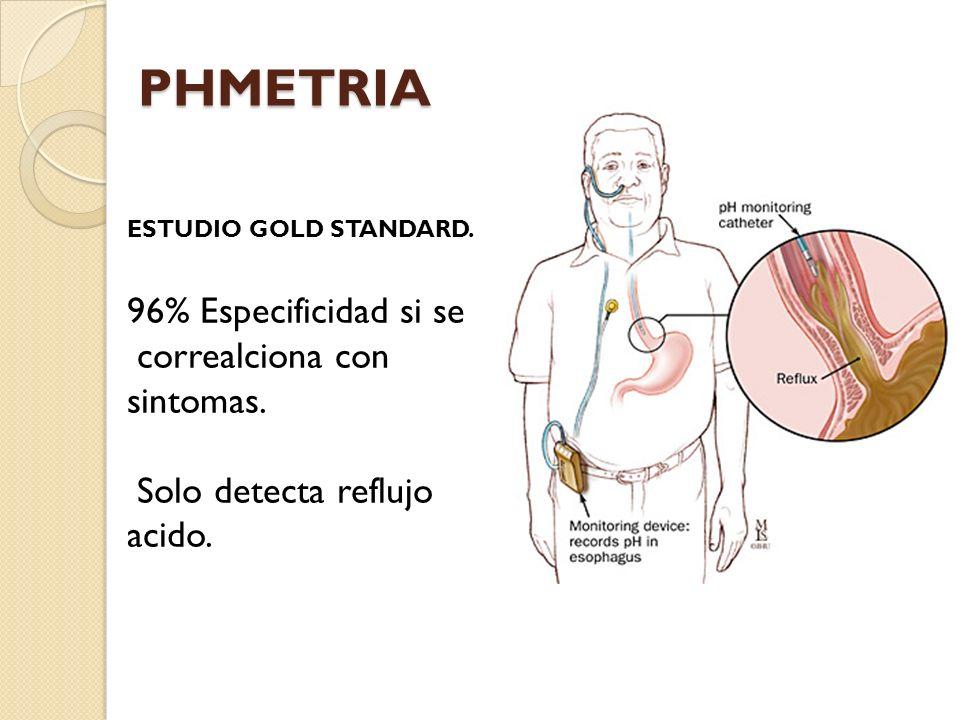 PHMETRIA 96% Especificidad si se correalciona con sintomas.
