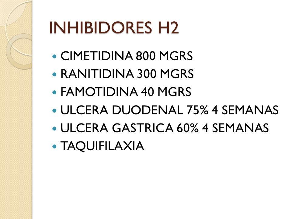 INHIBIDORES H2 CIMETIDINA 800 MGRS RANITIDINA 300 MGRS