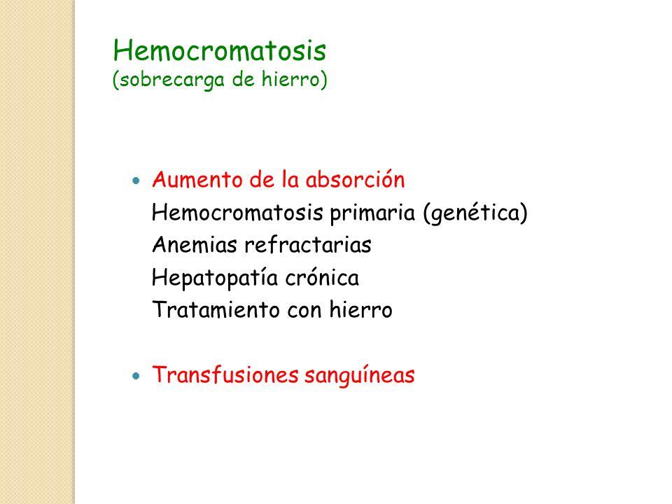Hemocromatosis (sobrecarga de hierro)