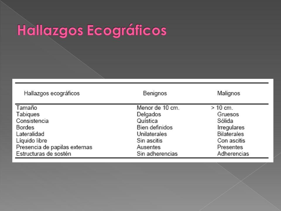 Hallazgos Ecográficos