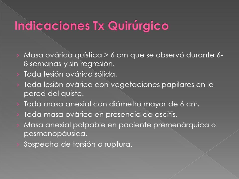 Indicaciones Tx Quirúrgico