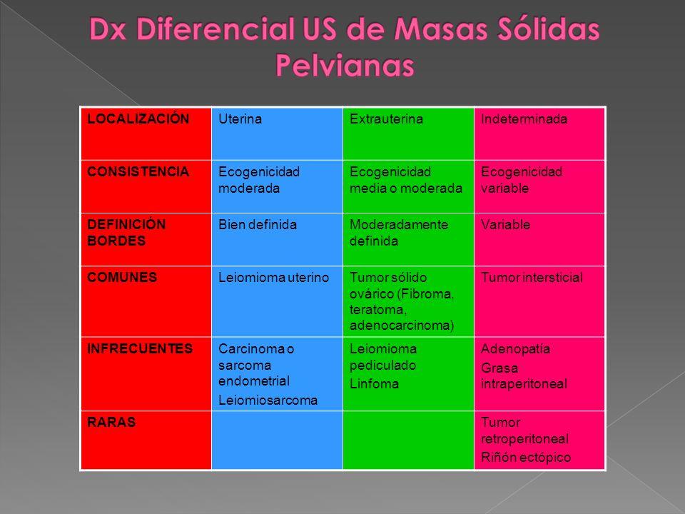 Dx Diferencial US de Masas Sólidas Pelvianas