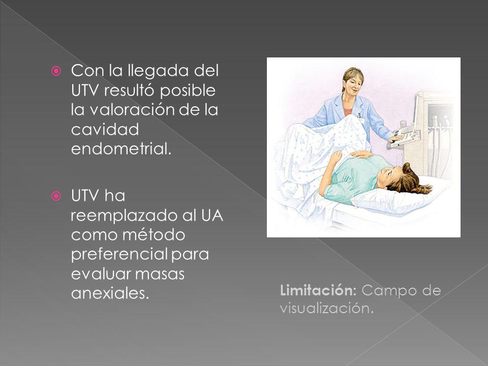 Con la llegada del UTV resultó posible la valoración de la cavidad endometrial.