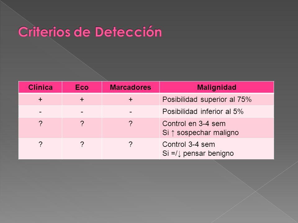 Criterios de Detección