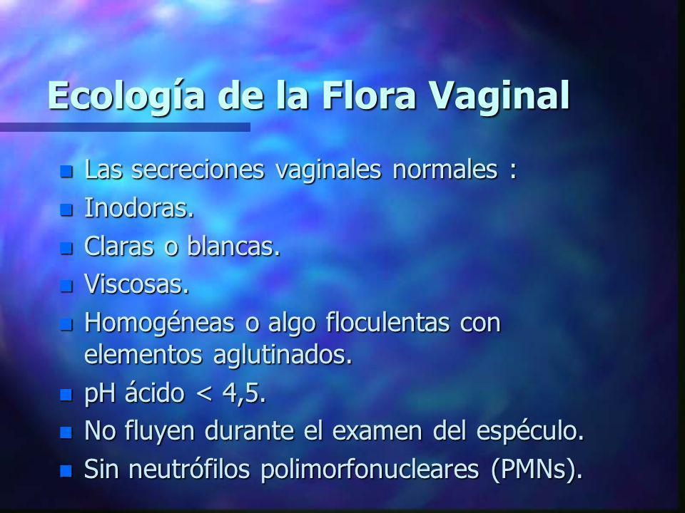 Ecología de la Flora Vaginal