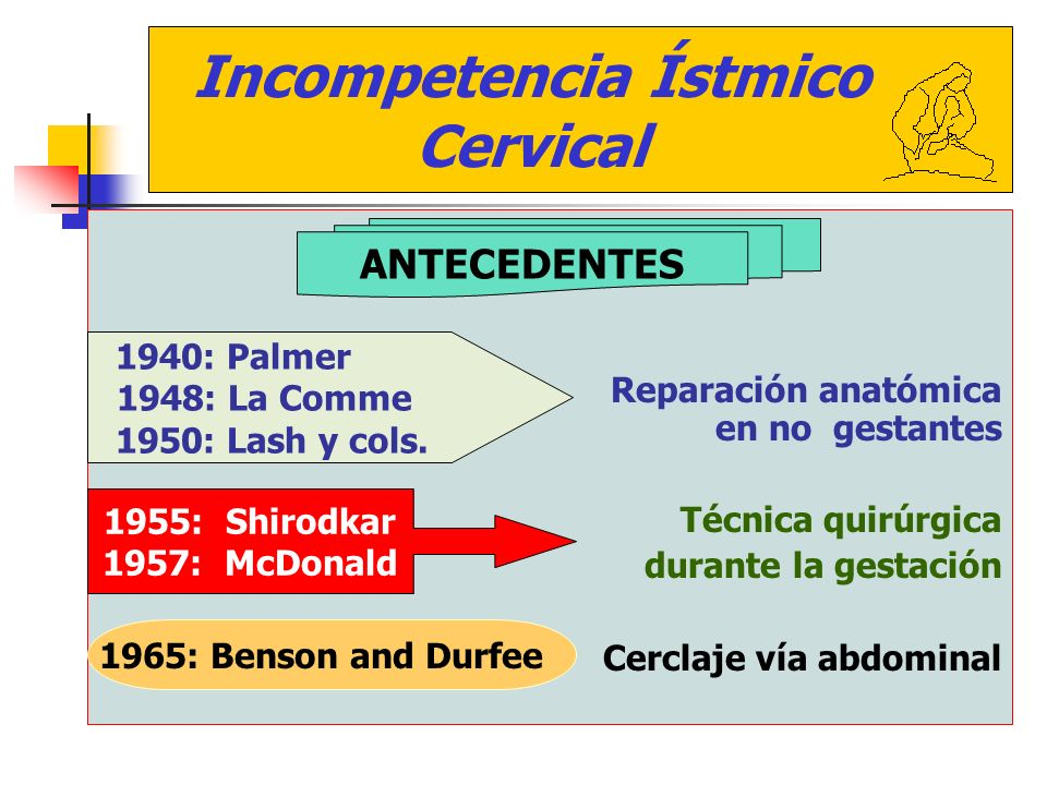 ANTECEDENTES Reparación anatómica en no gestantes Técnica quirúrgica