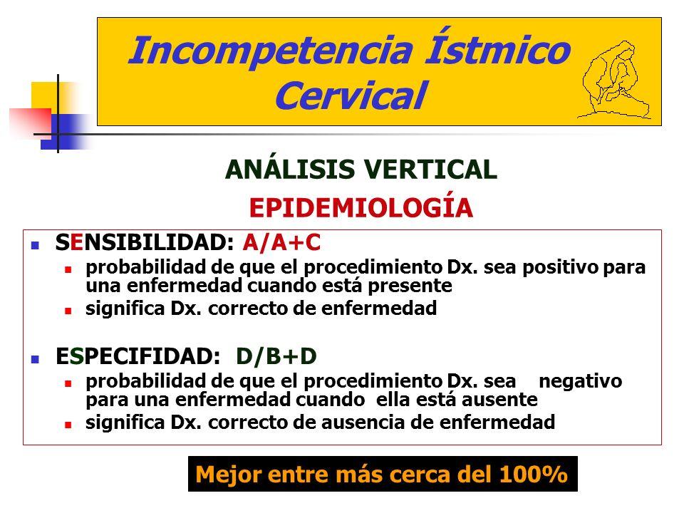 ANÁLISIS VERTICAL EPIDEMIOLOGÍA SENSIBILIDAD: A/A+C ESPECIFIDAD: D/B+D