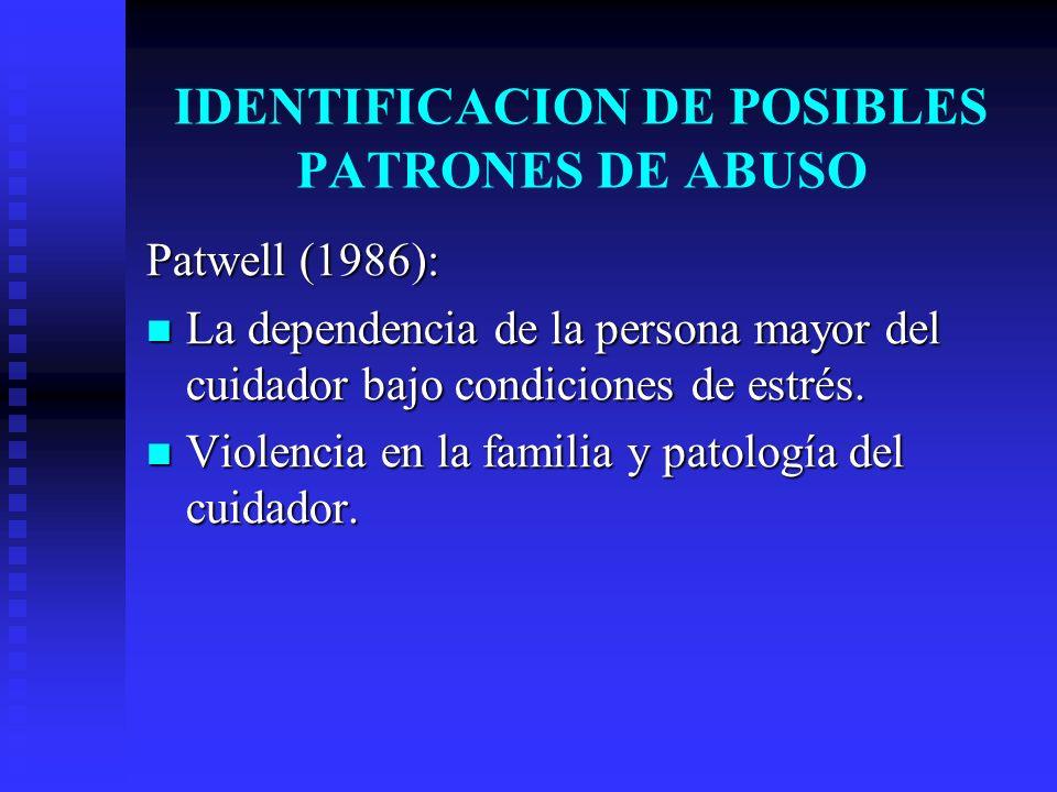 IDENTIFICACION DE POSIBLES PATRONES DE ABUSO