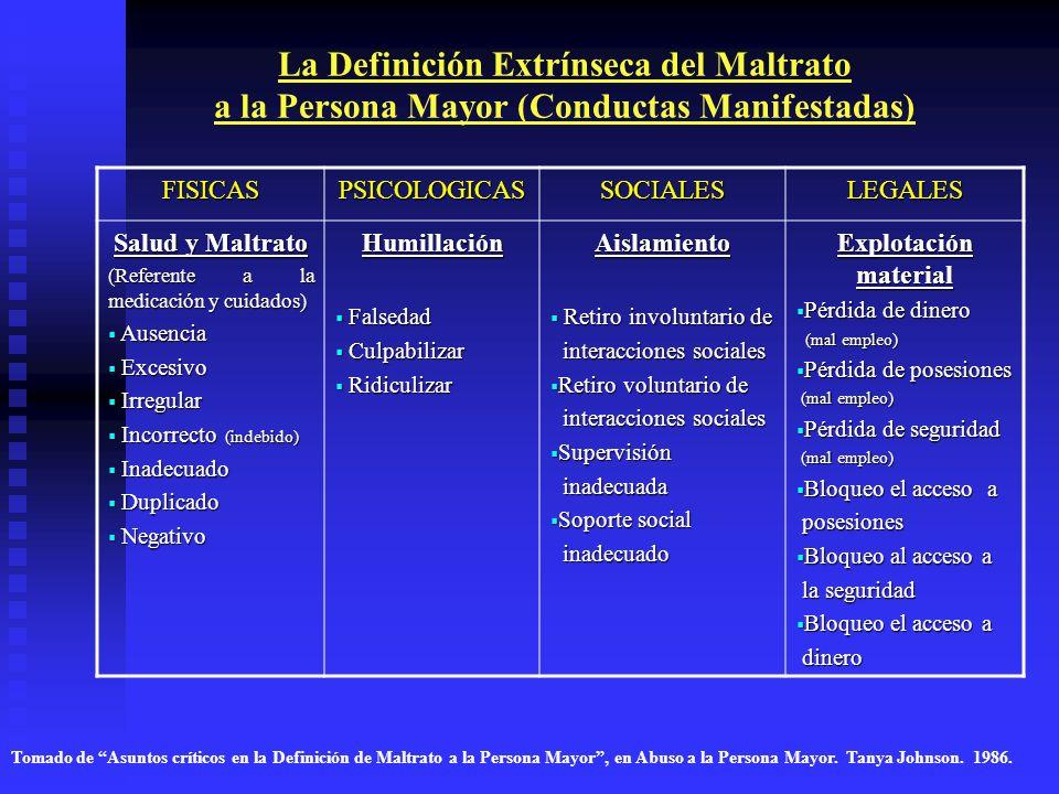 La Definición Extrínseca del Maltrato a la Persona Mayor (Conductas Manifestadas)
