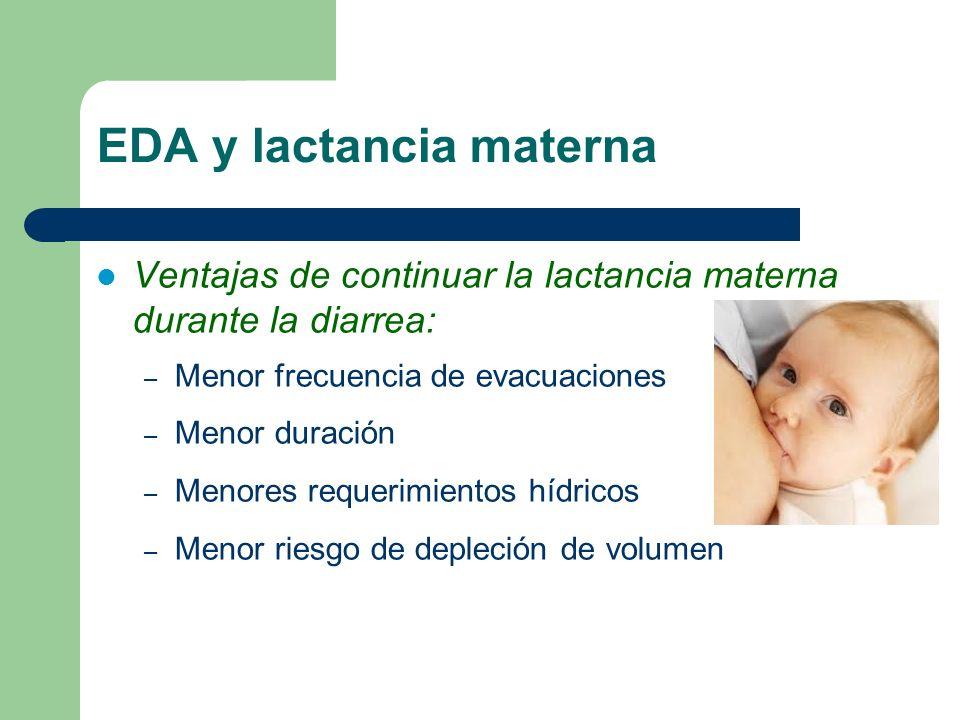 EDA y lactancia materna