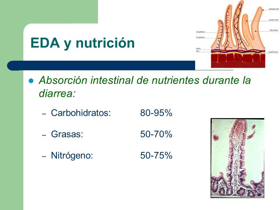 EDA y nutrición Absorción intestinal de nutrientes durante la diarrea: