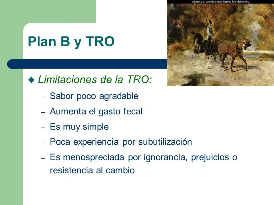 Plan B y TRO Limitaciones de la TRO: Sabor poco agradable