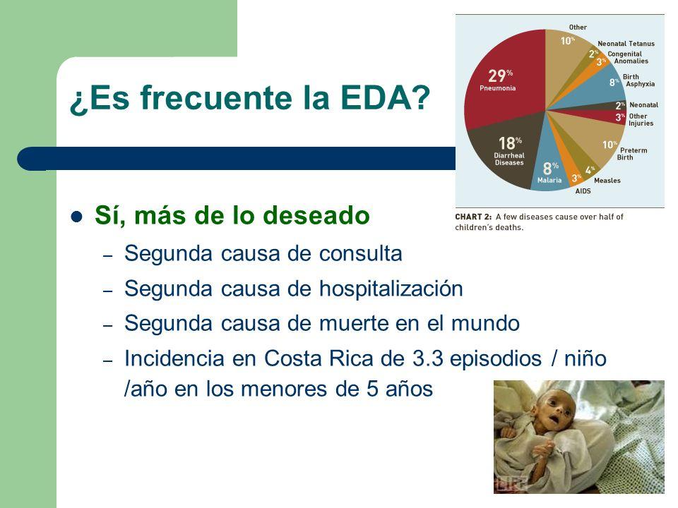 ¿Es frecuente la EDA Sí, más de lo deseado Segunda causa de consulta