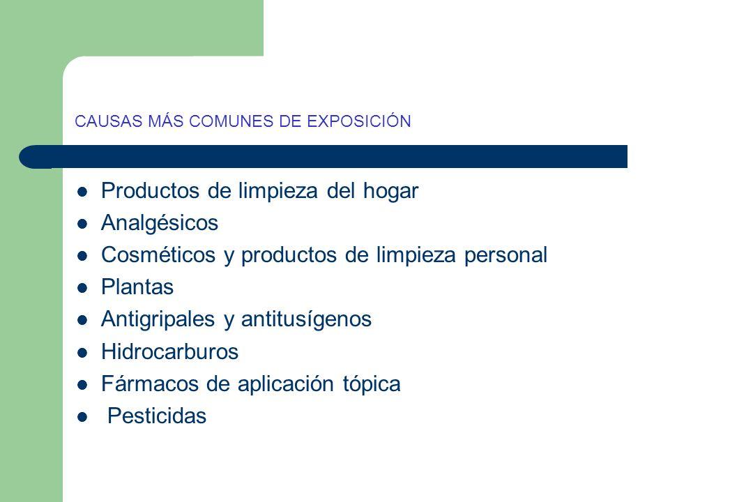 CAUSAS MÁS COMUNES DE EXPOSICIÓN