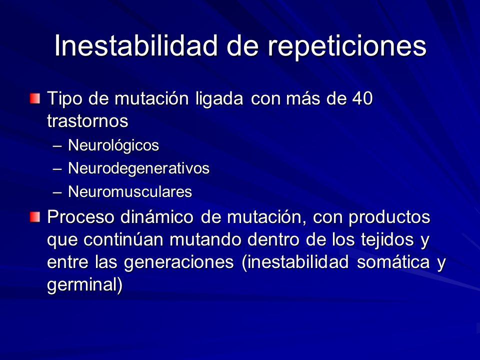 Inestabilidad de repeticiones