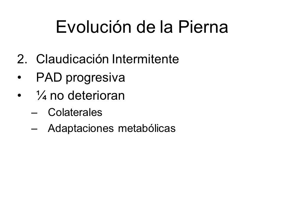 Evolución de la Pierna Claudicación Intermitente PAD progresiva