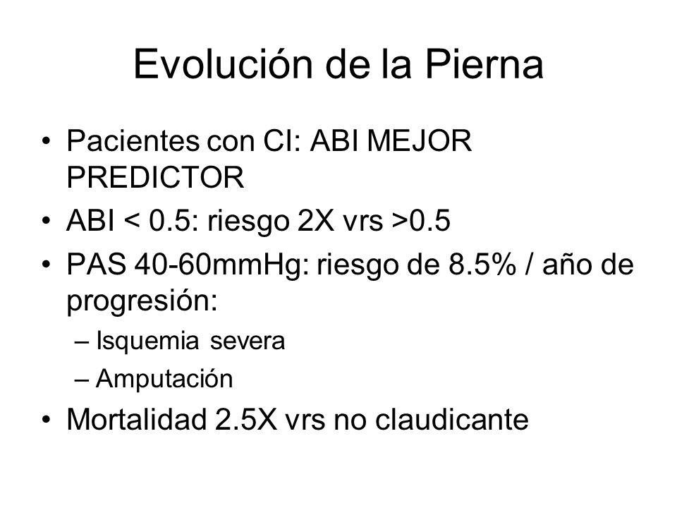 Evolución de la Pierna Pacientes con CI: ABI MEJOR PREDICTOR