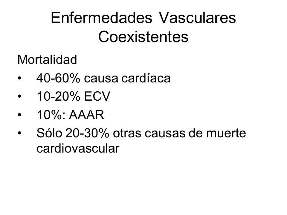 Enfermedades Vasculares Coexistentes