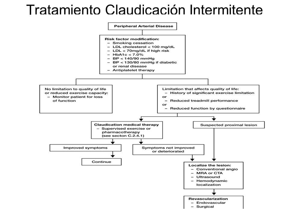 Tratamiento Claudicación Intermitente