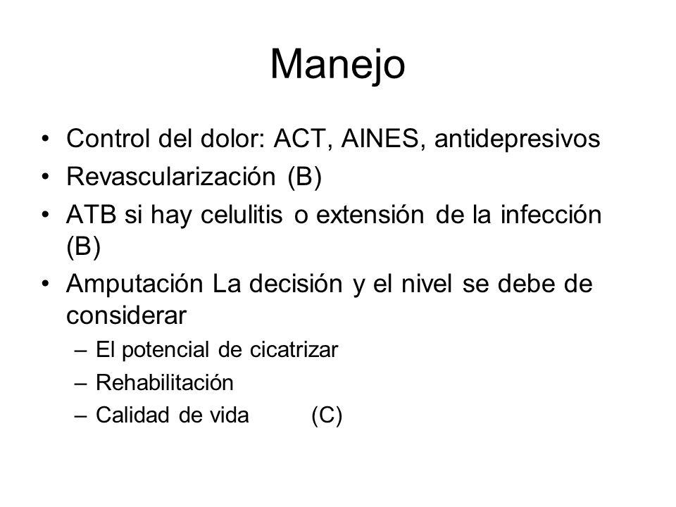 Manejo Control del dolor: ACT, AINES, antidepresivos