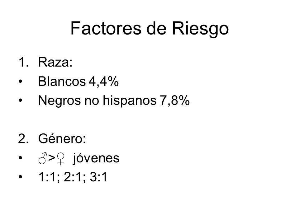Factores de Riesgo Raza: Blancos 4,4% Negros no hispanos 7,8% Género:
