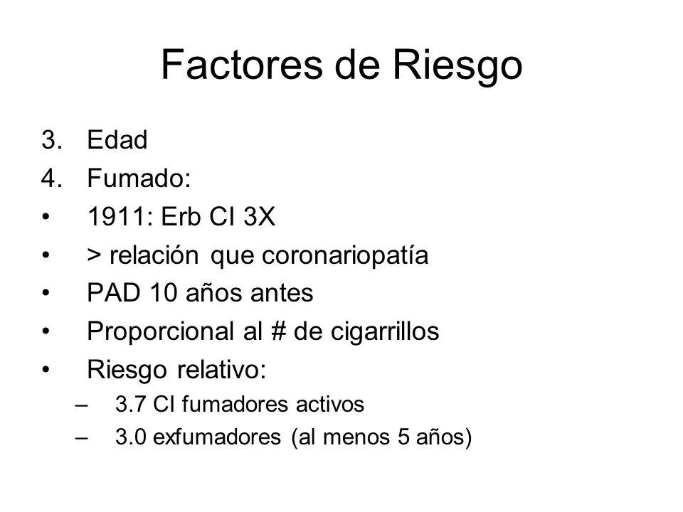 Factores de Riesgo Edad Fumado: 1911: Erb CI 3X
