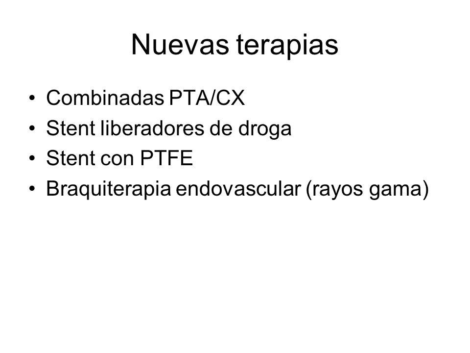 Nuevas terapias Combinadas PTA/CX Stent liberadores de droga