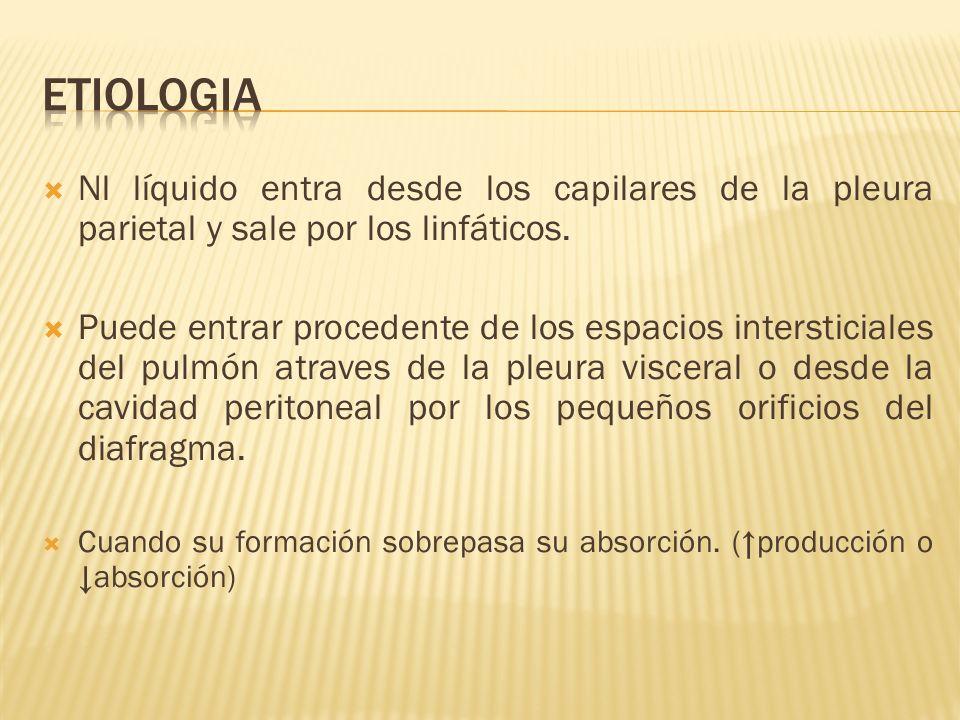 ETIOLOGIA Nl líquido entra desde los capilares de la pleura parietal y sale por los linfáticos.