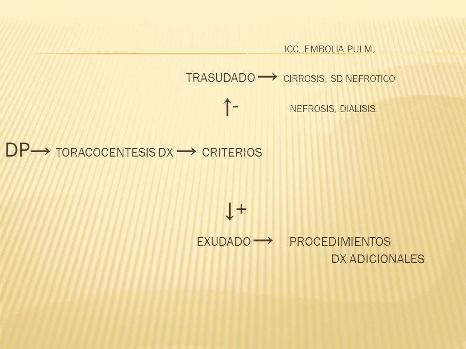 TRASUDADO → CIRROSIS, SD NEFROTICO ↑- NEFROSIS, DIALISIS
