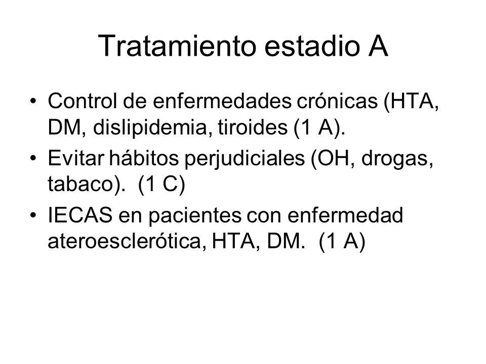Tratamiento estadio A Control de enfermedades crónicas (HTA, DM, dislipidemia, tiroides (1 A).