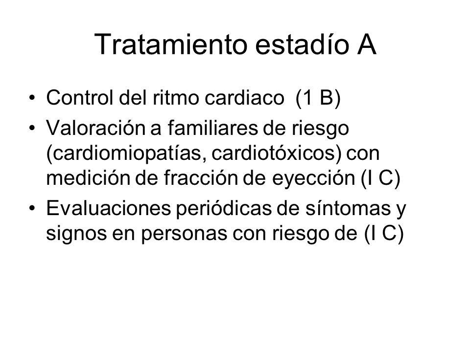 Tratamiento estadío A Control del ritmo cardiaco (1 B)